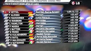 Singapore Grand Prix 2013 result