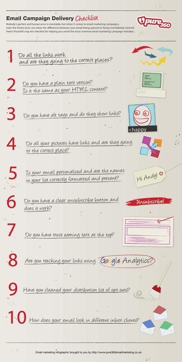 Plan de email marketing