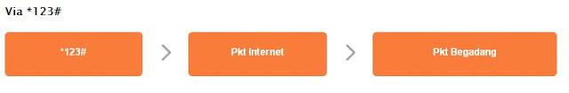 Paket Internet Begadang
