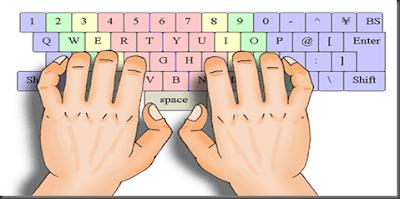 amir bulat amirbulat mahir keyboard 10 saat