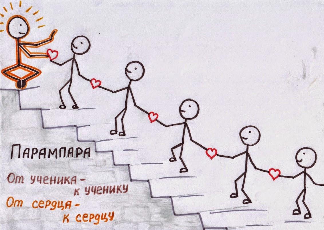 как правильно передаются знания, быть учеником