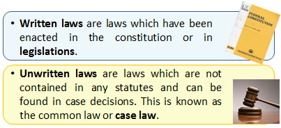 unwritten and written law in malaysia Unwritten law a) english law b) judicial decisions c) customary laws 3 syariah law sources of malaysian law written custom law (cont'd) in malaysia.
