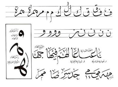 Ijazah Script