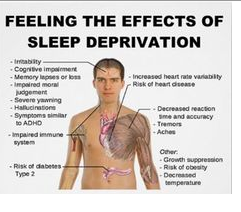 Sleep Deprivation Problem