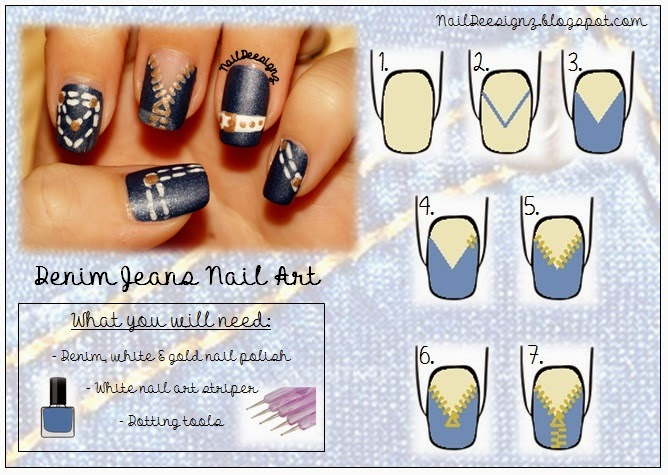 http://naildeesignz.blogspot.co.uk/2013/09/jeans-nail-art.html