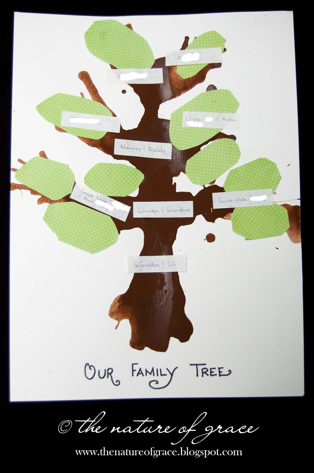 This is a graphic of Dramatic Pictures of Family Trees