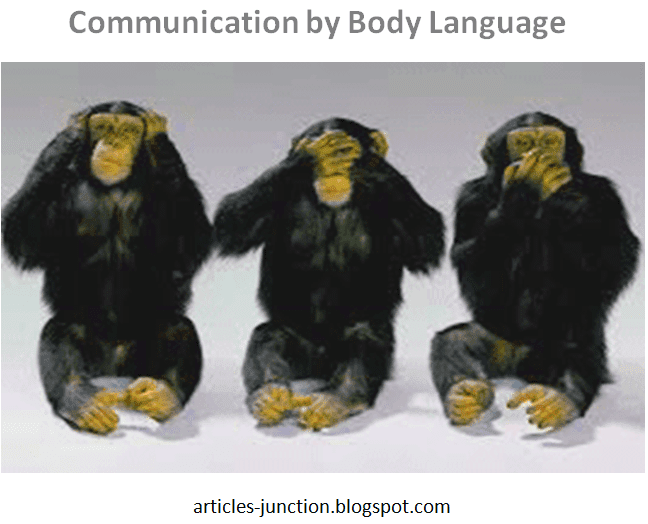 Communication by body language