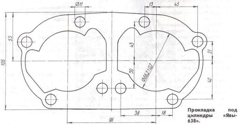 Как сделать цилиндр прокладки