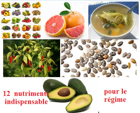 aliments-perte-poids