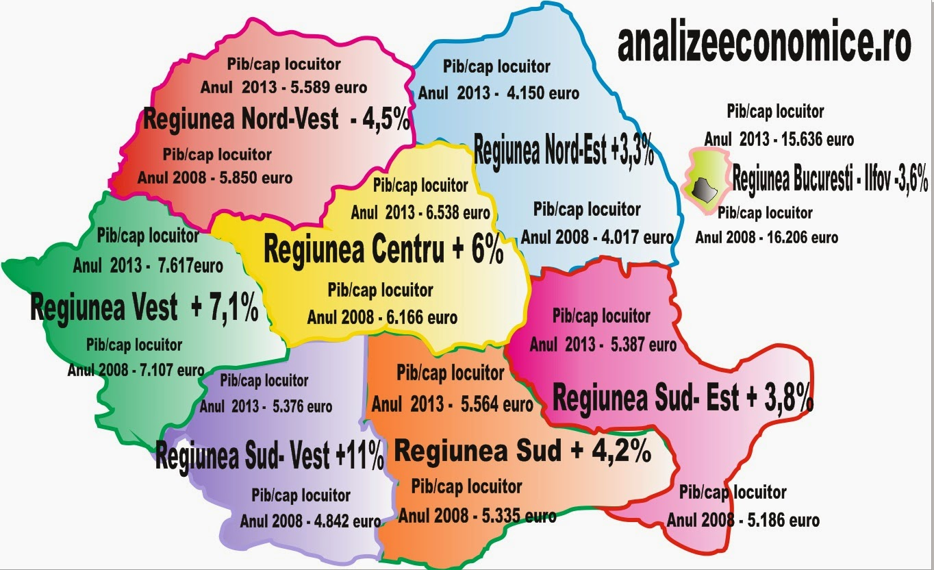 Evoluția pib-ului pe cap de locuitor din 2008 în 2013 pe regiuni