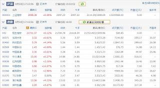中国株コバンザメ投資ウォッチ銘柄watch20130830