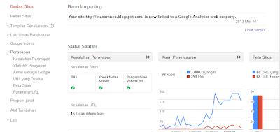 Cara Membuat Sitemap Di Google Webmaster