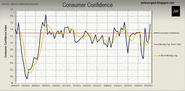 Confidence +5