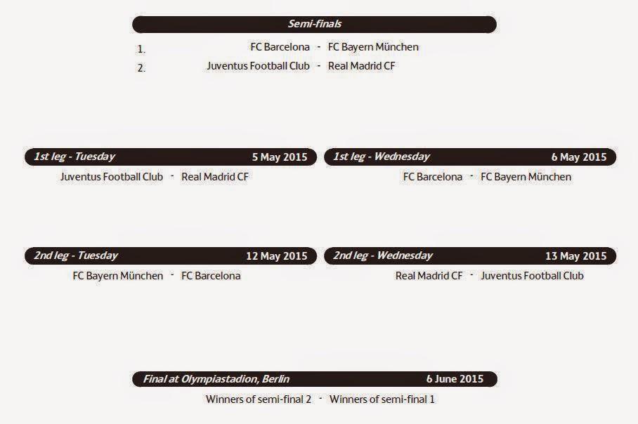 جدول مواعيد نقل مباريات نصف نهائي دوري أبطال أوروبا  champions