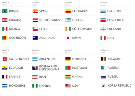 Piala Dunia FIFA 2014 - Senarai Pasukan Bolasepak