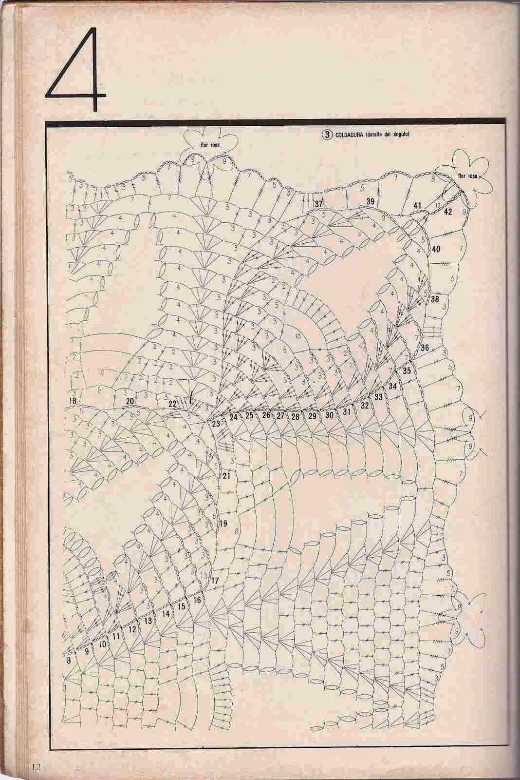 "#22 Colcha ""Armonía"" a Crochet"
