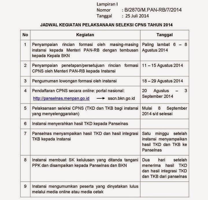 Jadwal Tes CPNS 2014 Lengkap