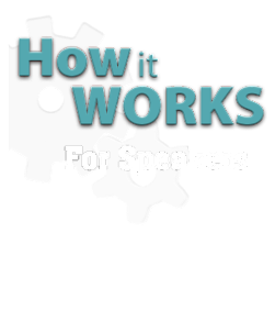 How It Works - For Speakers