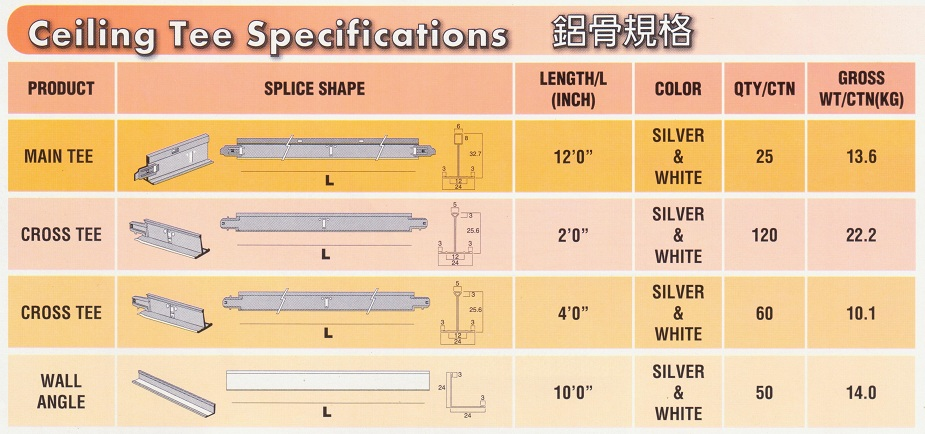Gypsum Board Sizes ~ Details of suspended ceiling system with gypsum plaster