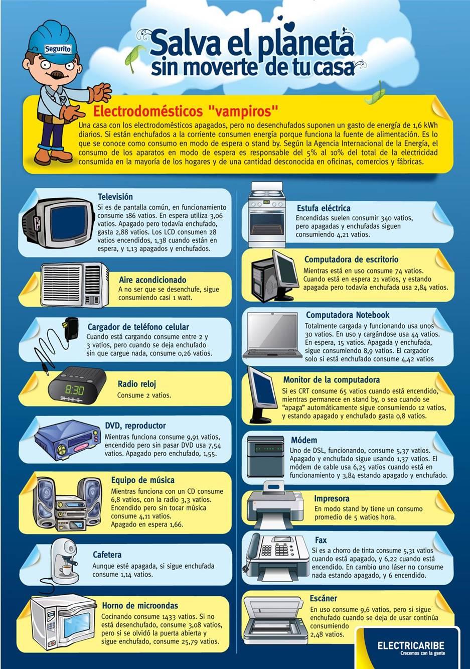 Diez consejos para el ahorro de energ a for Oficina proteccion datos