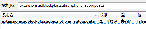extensions.adblockplus.subscriptions_autoupdate