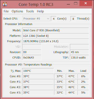 Overheating CPU Test