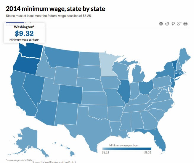 Evidence that raising the minimum wage doesn't kill jobs