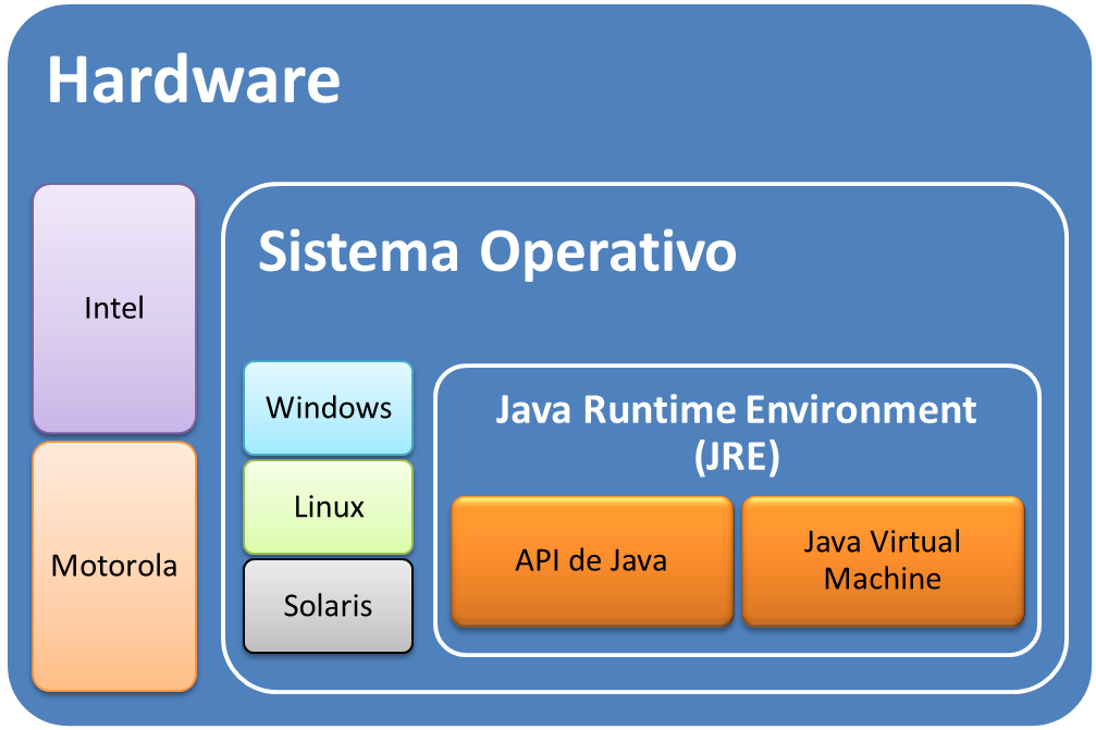 Version 5.0 Used in Platform and Product Names