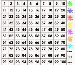 Interactive Number Square