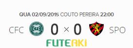 O placar de Coritiba 0x0 Sport pela 22ª rodada do Brasileirão 2015