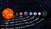 The solar system where the game takes place, the 6 planets that are each .