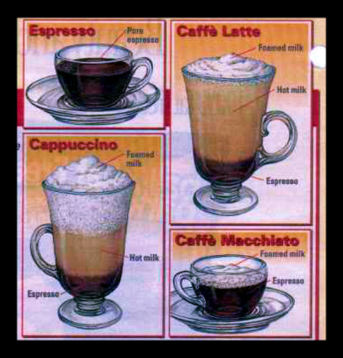 ... specialty coffees, but in ITALY there are 4 classic Italian coffees
