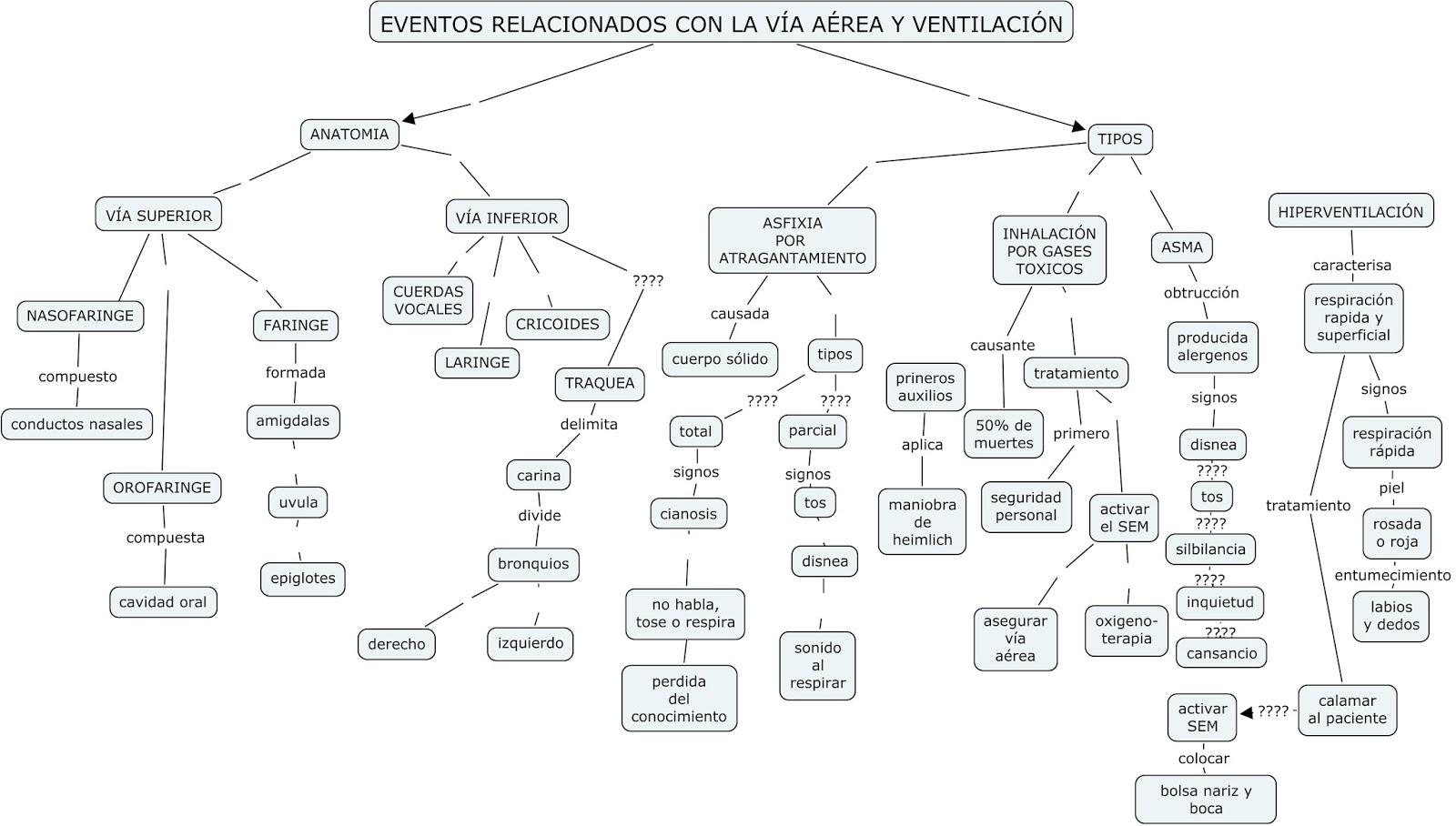 Emergencias y Desastres: agosto 2013