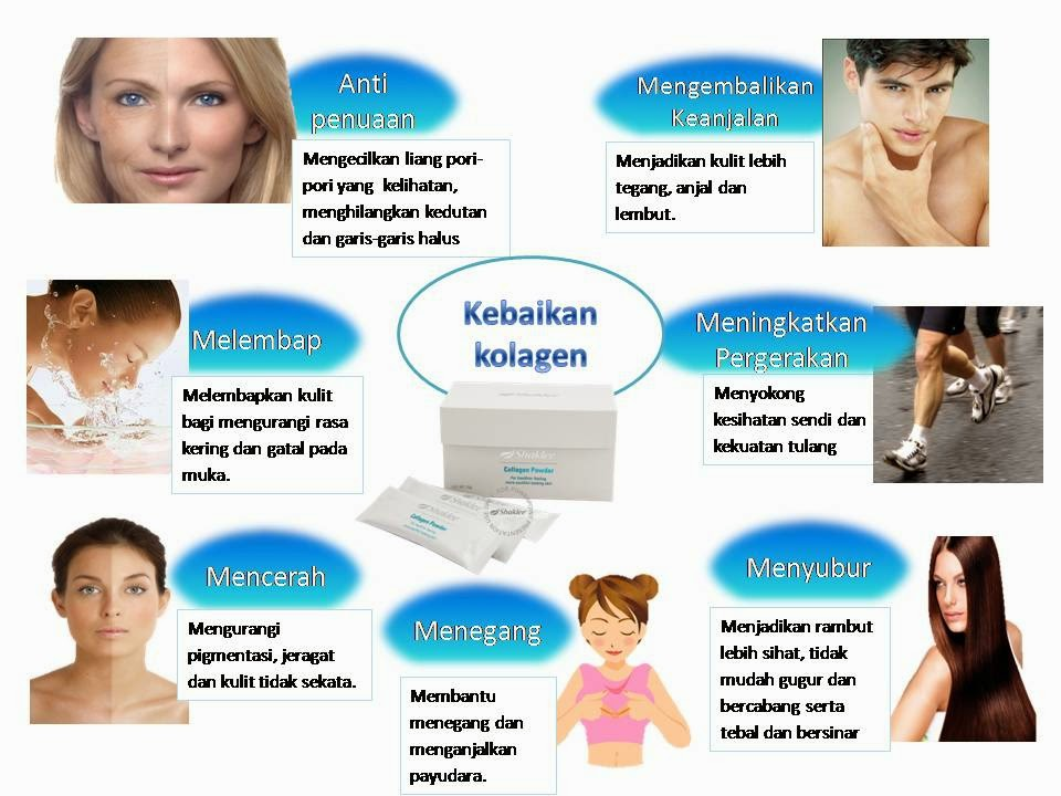 kebaikan collagen powder shaklee