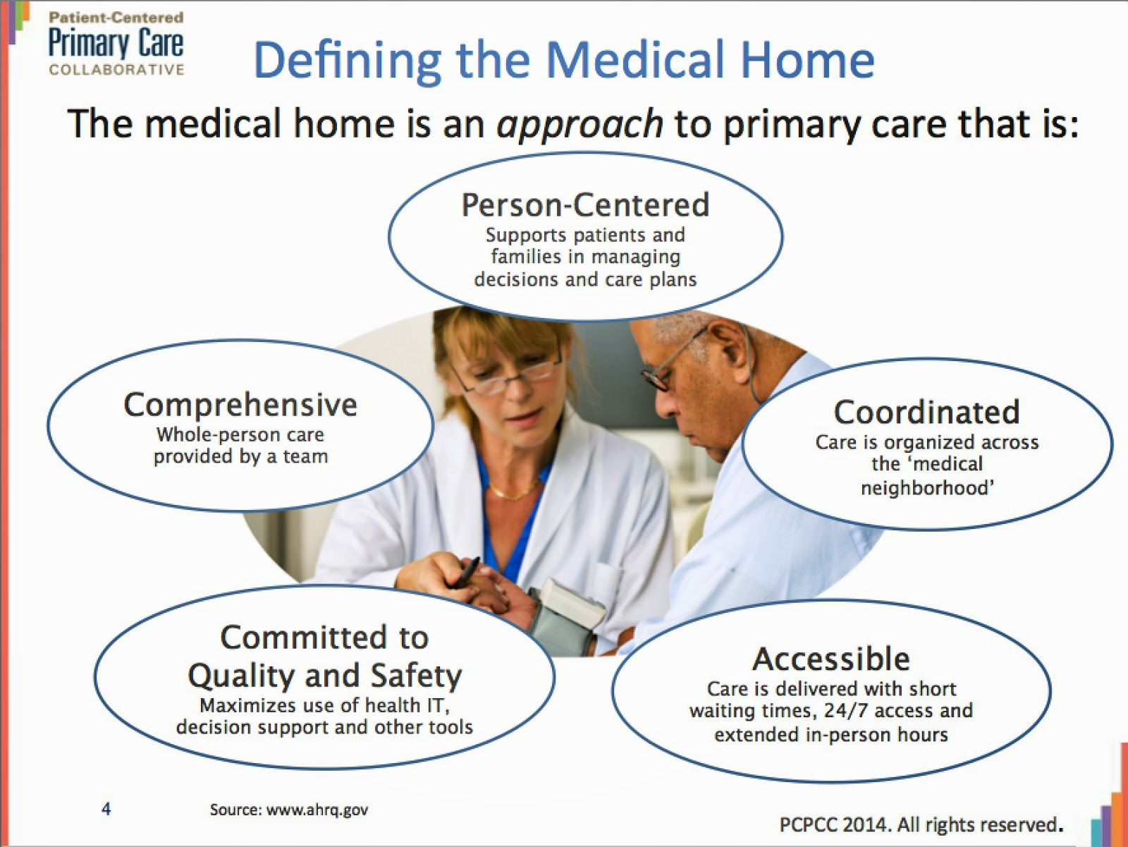 Medical home model aca