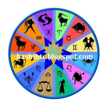 Memahami Asal Usul Kata Zodiak