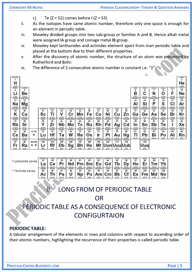 introduction-to-fundamental-concepts-theory-and-question-answers-chemistry-12th