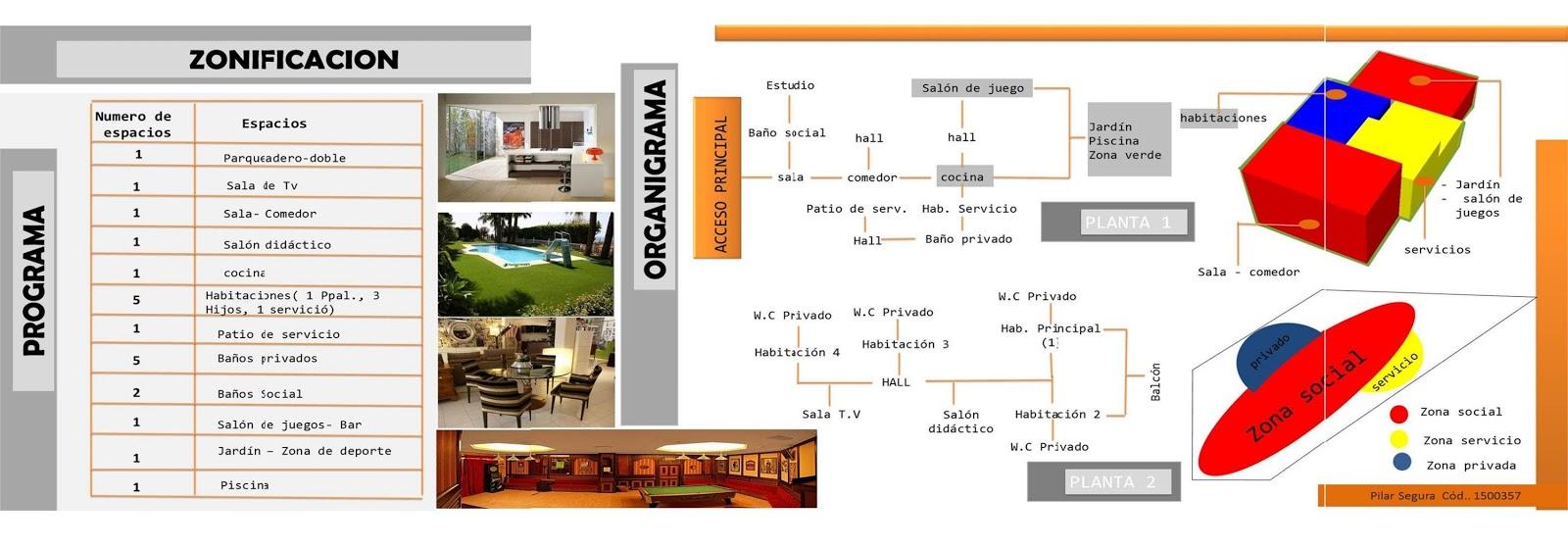 Taller reflexionar y cotidianidad segundo previo - Programa diseno vivienda ...