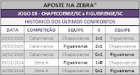 LOTECA 665 - HISTÓRICO JOGO 08