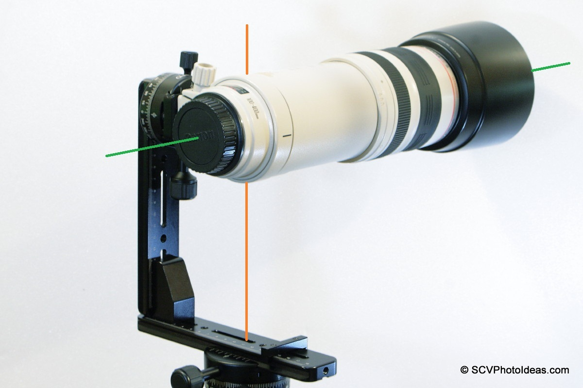 Canon EF 100-400 L IS USM aligned on Panorama Head Ver I