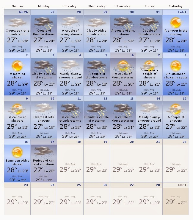 Bali Weather Forecast February 2014 for Tourists Guide – Travel Weather Map Forecast