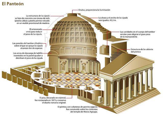 Ipaez pante n for Estructuras arquitectura pdf