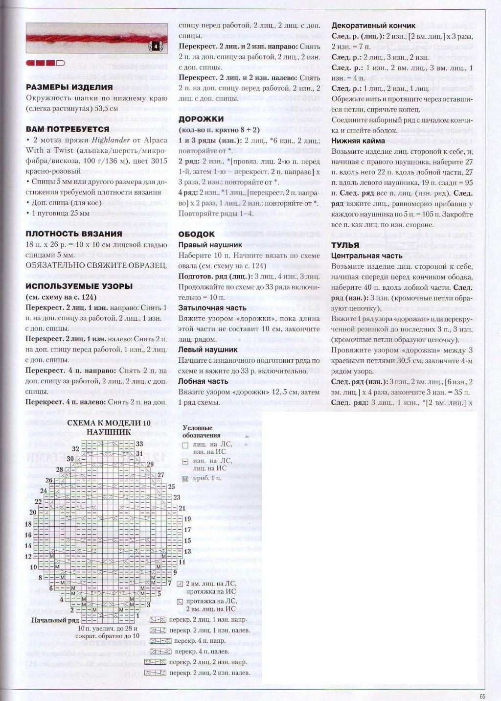 Вязание на спицах из журналов схемы и