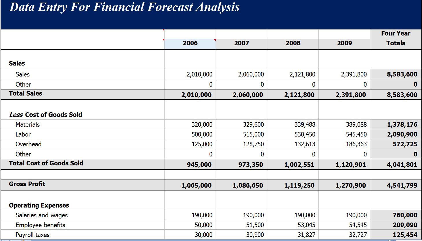 Financial templates for Financial assessment template