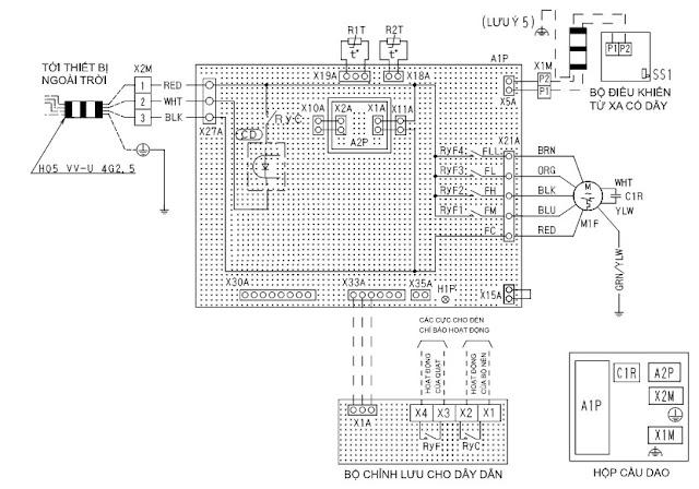 Sơ đồ điện cho máy lạnh giấu trần nối ống gió áp suất tĩnh thấp FDMG30PUV2V/FDMG36PUV2V/FDMG42PUV2V/FDMG48PUV2V//FDMG51PUV2V//FDMG56PUV2V