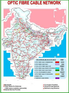 Optical Fiber Cable Network in Southern Railway