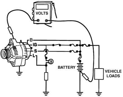 Wiring Diagram Of Voltage Regulator To Alternator