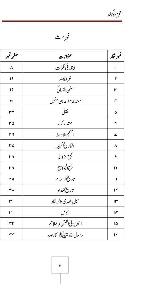 ghazwa e hind pdf urdu
