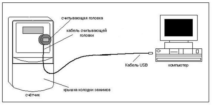 Меркурий-203.2T, 206, 233,