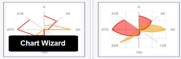 Google Chart Wizard